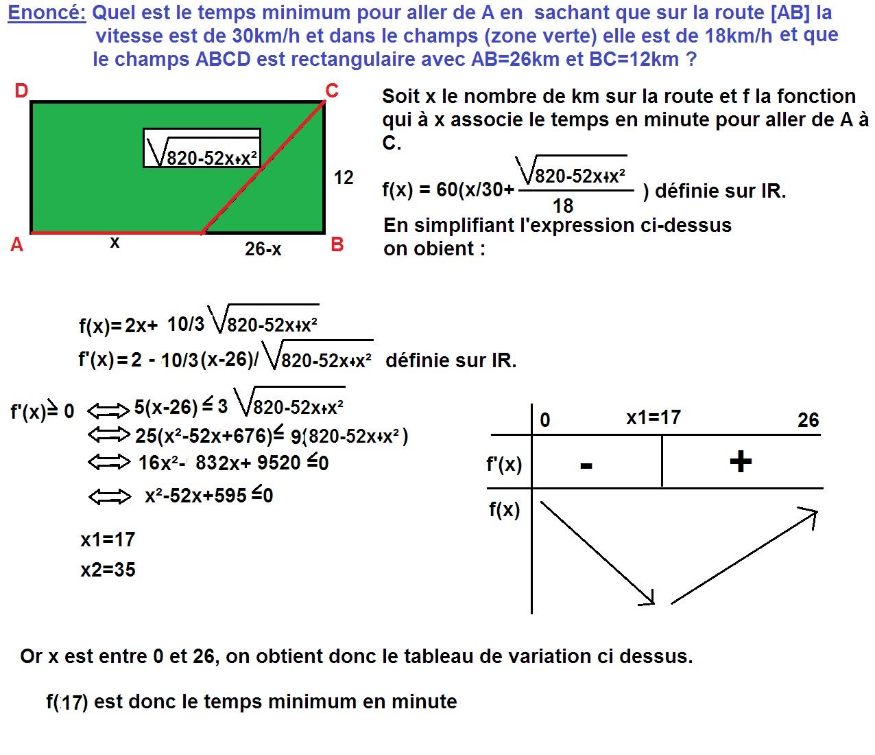 http://www.prise2tete.fr/upload/gilles355-champs.jpg