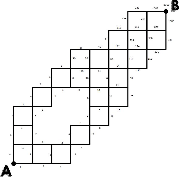 http://www.prise2tete.fr/upload/godisdead-Ebichu-pluscourtschemins.png