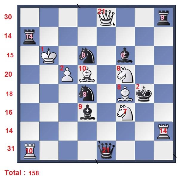 http://www.prise2tete.fr/upload/golgot59-Echec-cly1.jpg