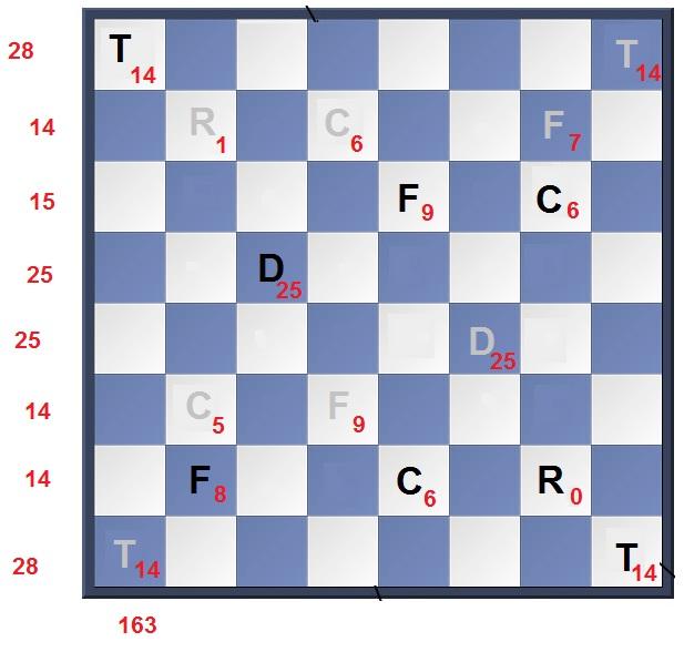 http://www.prise2tete.fr/upload/golgot59-Echec-cly2.jpg