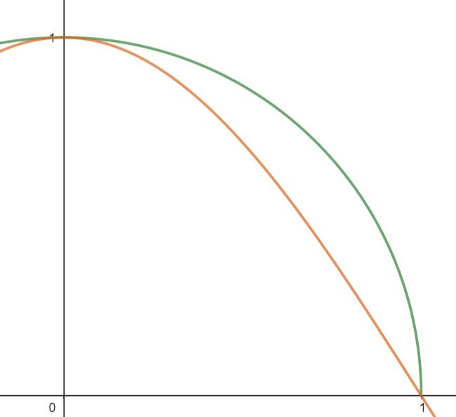 http://www.prise2tete.fr/upload/golgot59-Untitled3.png