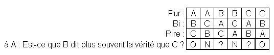 http://www.prise2tete.fr/upload/golgot59-diapo2.JPG
