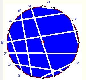 http://www.prise2tete.fr/upload/golgot59-vasi-104.jpg
