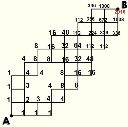 http://www.prise2tete.fr/upload/golgot59-yop.jpg