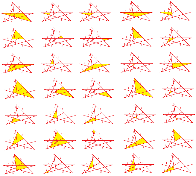 http://www.prise2tete.fr/upload/gwen27-35triangles.PNG