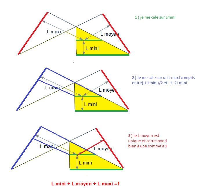 http://www.prise2tete.fr/upload/gwen27-batonen3triangle.png