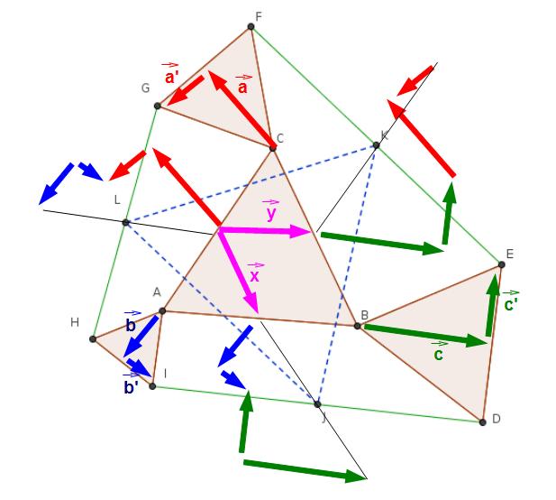 http://www.prise2tete.fr/upload/gwen27-destrianglesPNG.png