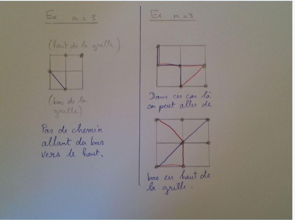 http://www.prise2tete.fr/upload/gwen27-exsahdok.JPG