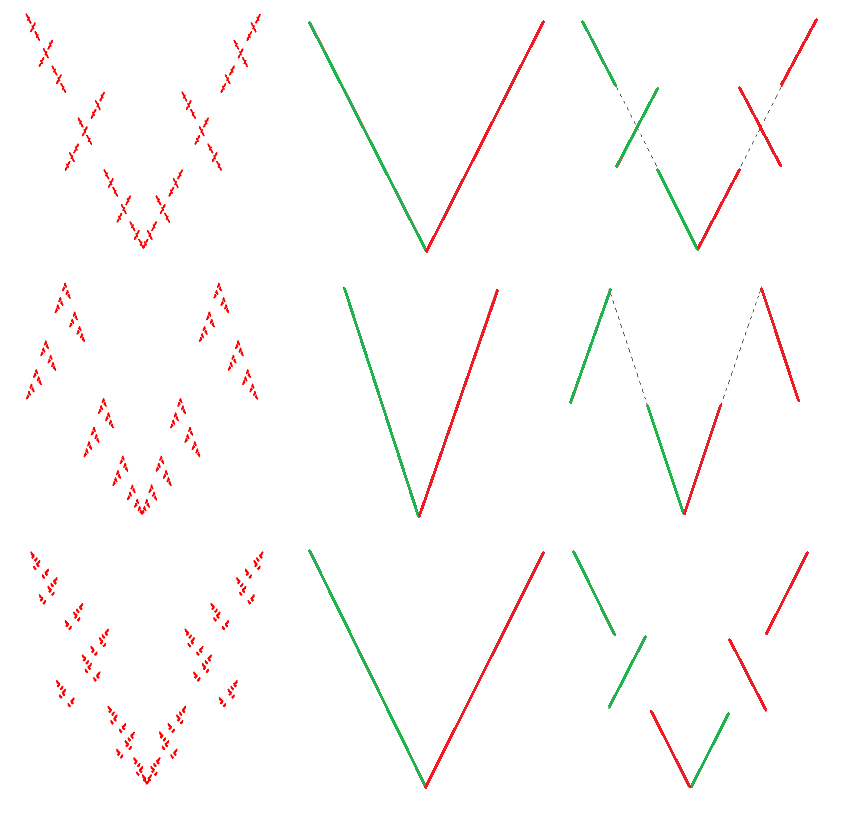 http://www.prise2tete.fr/upload/gwen27-fractales.PNG