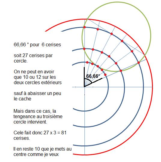 http://www.prise2tete.fr/upload/gwen27-gateau36.png