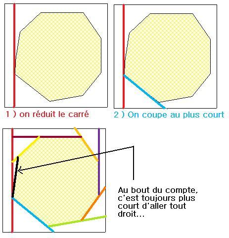 http://www.prise2tete.fr/upload/gwen27-gateau56bis.jpg
