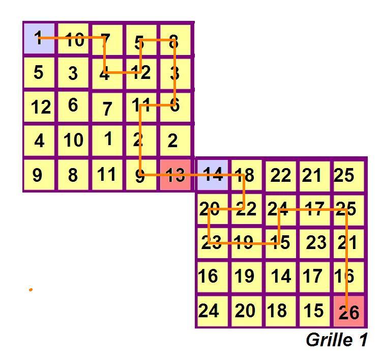 http://www.prise2tete.fr/upload/gwen27-grille1.jpg