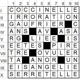 http://www.prise2tete.fr/upload/gwen27-grilledemaiStPierre.jpg