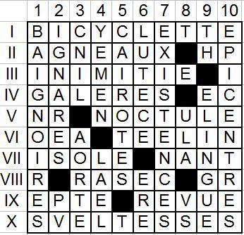 http://www.prise2tete.fr/upload/gwen27-grilleestivalespierre.jpg