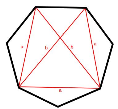 http://www.prise2tete.fr/upload/gwen27-heptagone.png