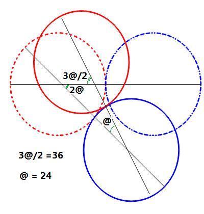 http://www.prise2tete.fr/upload/gwen27-math000.jpg
