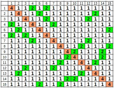 http://www.prise2tete.fr/upload/gwen27-matricefinale.PNG