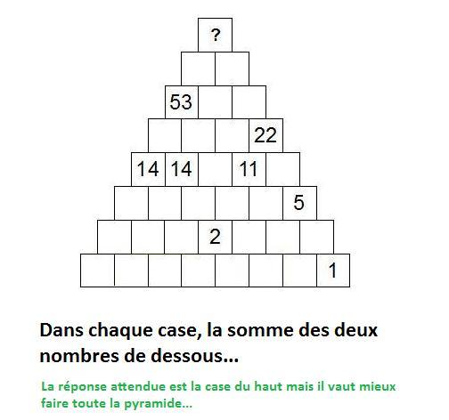 http://www.prise2tete.fr/upload/gwen27-quelquesetapes-finalite.jpg
