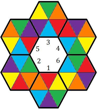 http://www.prise2tete.fr/upload/gwen27-sphexagcoul.jpg