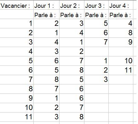http://www.prise2tete.fr/upload/gwen27-vacanciers.jpg