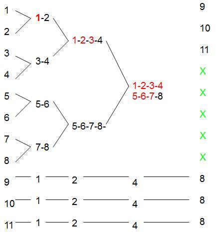 http://www.prise2tete.fr/upload/gwen27-vacanciers2.jpg