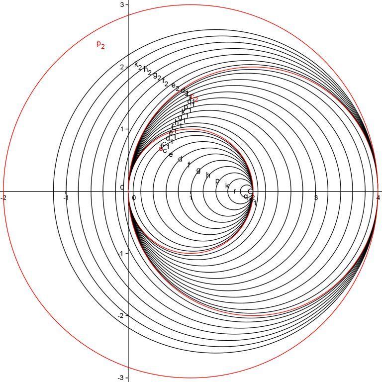 http://www.prise2tete.fr/upload/irmo322-rond.jpg