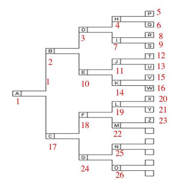 http://www.prise2tete.fr/upload/kosmogol-arbre.jpg