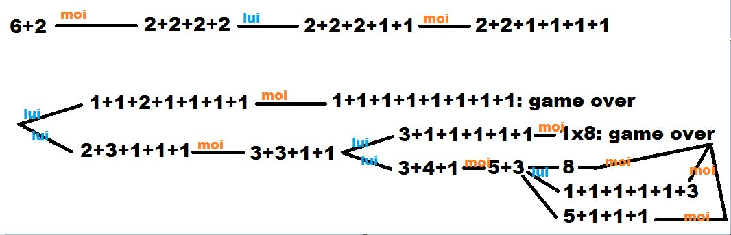 http://www.prise2tete.fr/upload/kossi_tg-JeGagne.JPG
