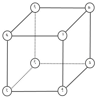 http://www.prise2tete.fr/upload/kossi_tg-cubeSommets.jpg