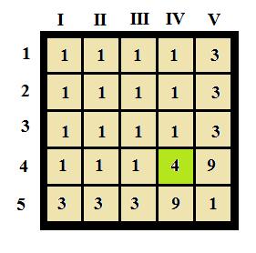 http://www.prise2tete.fr/upload/ksavier-5x5ex2.png