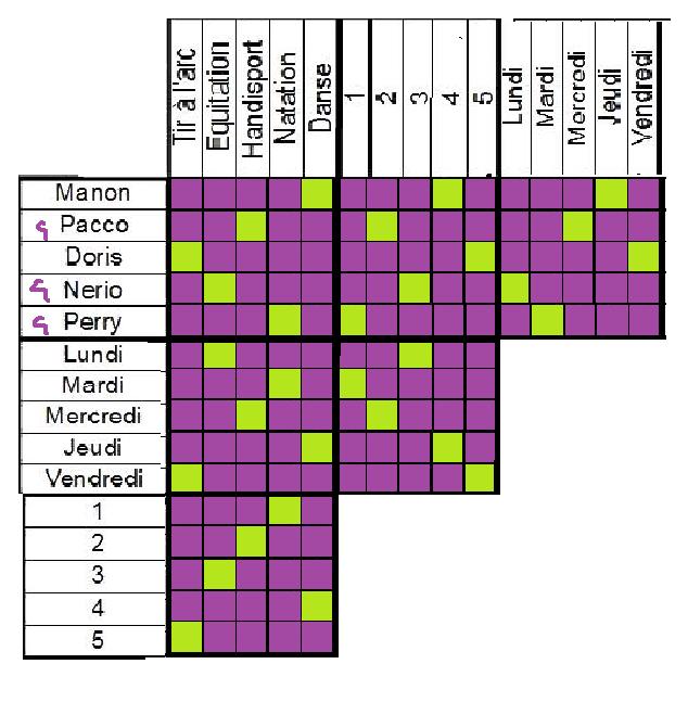 http://www.prise2tete.fr/upload/ksavier-logigrille.png
