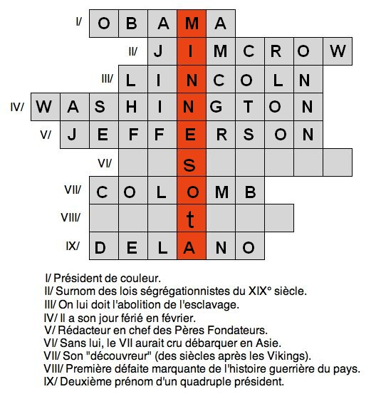 http://www.prise2tete.fr/upload/langelotdulac-AMERIQUES.jpg