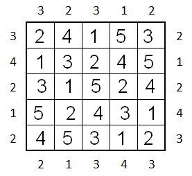 http://www.prise2tete.fr/upload/langelotdulac-SUD.jpg