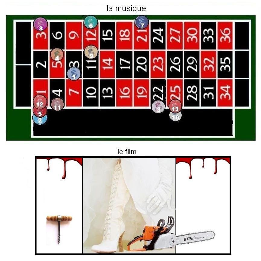 http://www.prise2tete.fr/upload/langelotdulac-blackbettyblow.jpg
