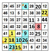 http://www.prise2tete.fr/upload/lecanardmasque-Carre7x7Comp.png
