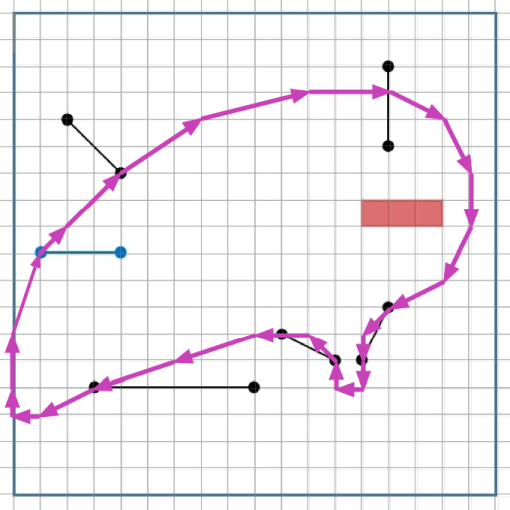 http://www.prise2tete.fr/upload/looozer-CourseVectorielle.png