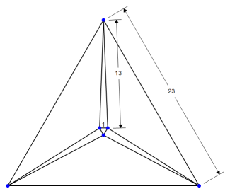 http://www.prise2tete.fr/upload/looozer-Gateau124.png