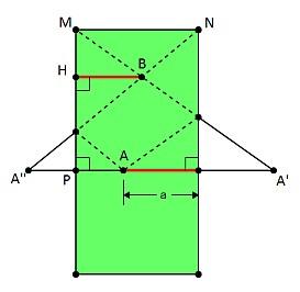 http://www.prise2tete.fr/upload/looozer-billard_oups.jpg