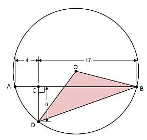 http://www.prise2tete.fr/upload/looozer-cercle.jpg