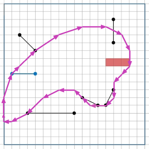 http://www.prise2tete.fr/upload/looozer-circuitfinal.png
