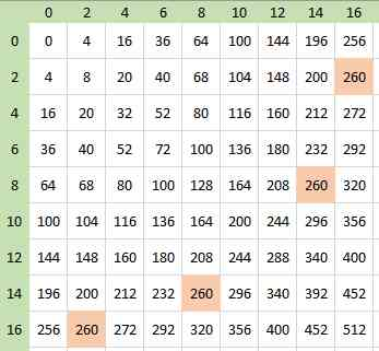 http://www.prise2tete.fr/upload/looozer-gateau138.jpg
