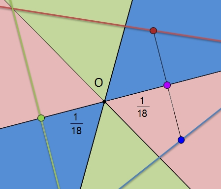 http://www.prise2tete.fr/upload/looozer-gateau49b.jpg