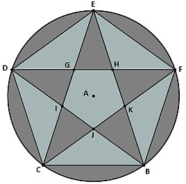 http://www.prise2tete.fr/upload/looozer-pentagramme.jpg