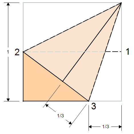 http://www.prise2tete.fr/upload/looozer-pliage2.png