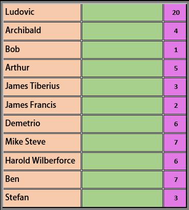 http://www.prise2tete.fr/upload/looozer-tlmeppsg.png