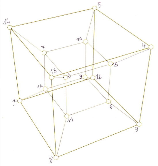 http://www.prise2tete.fr/upload/masab-Tesseract-solution1.png