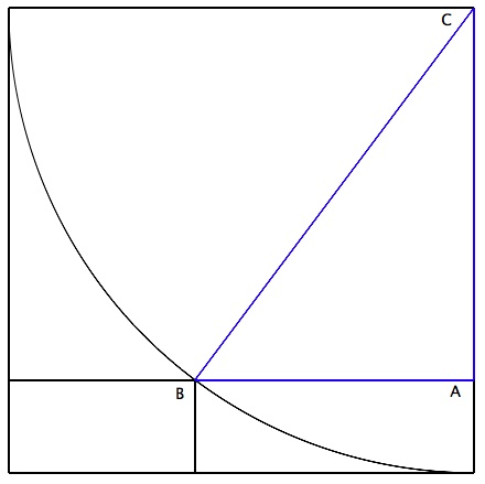 http://www.prise2tete.fr/upload/masab-cercle-inscrit-carre.jpg