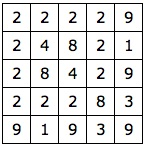 http://www.prise2tete.fr/upload/masab-ksavier_solution.jpg
