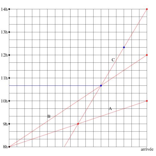 http://www.prise2tete.fr/upload/masab-voitures.jpg