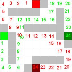 http://www.prise2tete.fr/upload/naddj-Clydevil-p2ttdlevel1.png